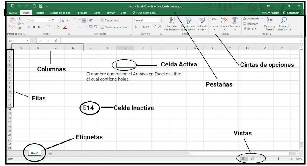 Excel-miljö