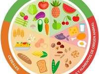 Teller mit gutem Essen